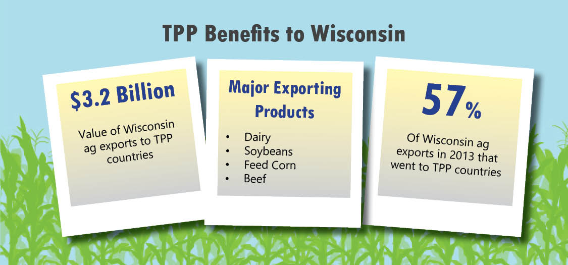 TPP for WI ag letter